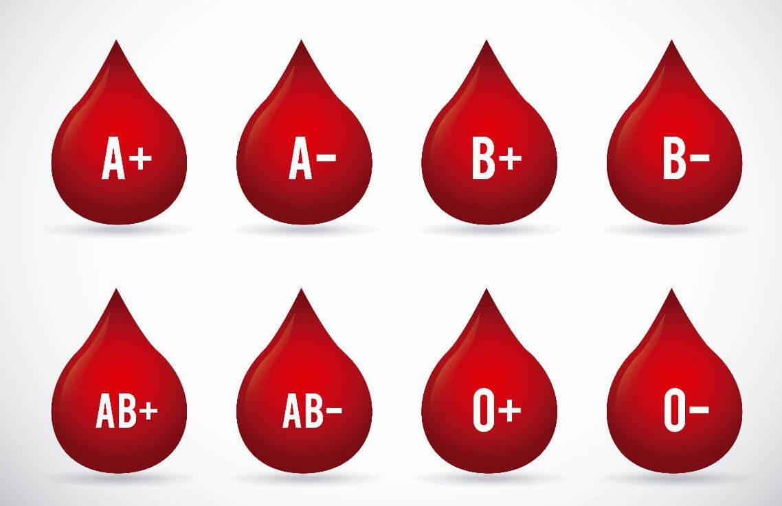 Grupet e gjakut te prinderve dhe shtatzania